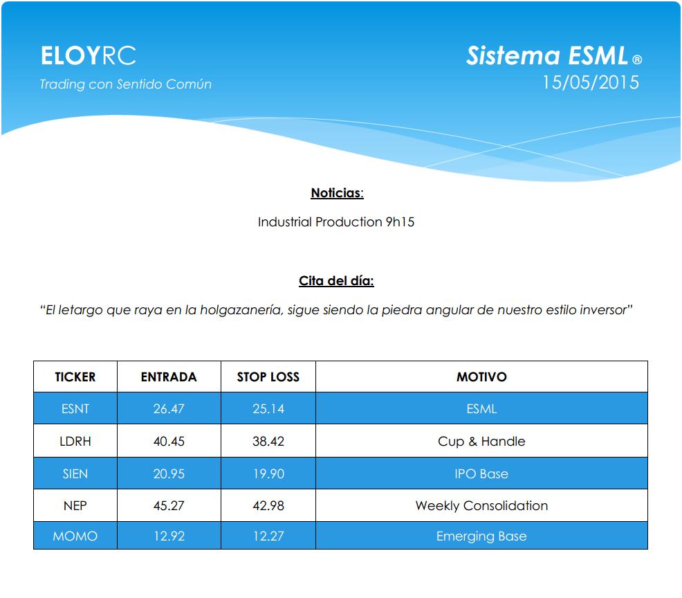 Sistema ESML 15 Mayo 2015 (trading En Acciones Americanas)
