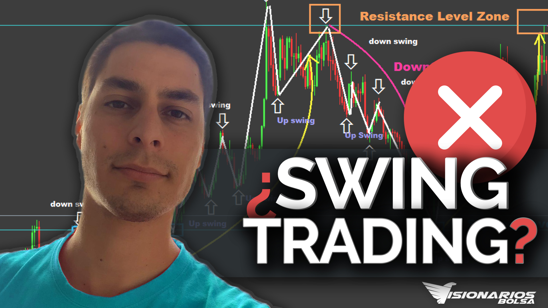¿Qué Es El Swing Trading? 2 Factores Que NO Tienes En Cuenta