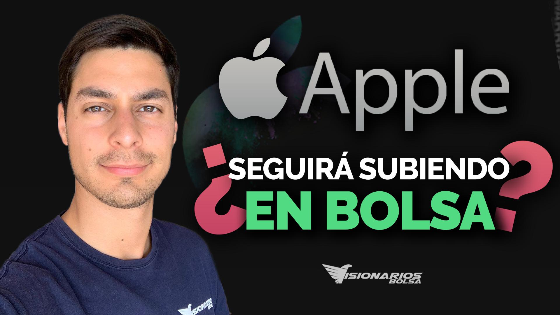 Análisis Apple ¿Buena Inversión A Largo Plazo?